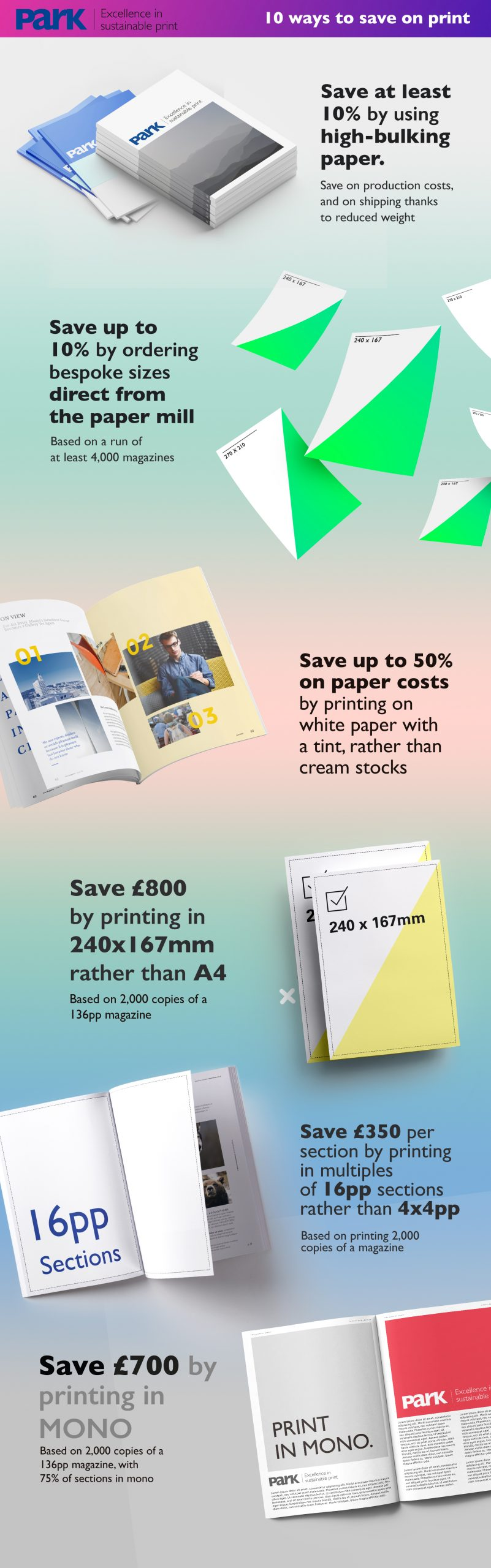 infographic showing ways to save on print